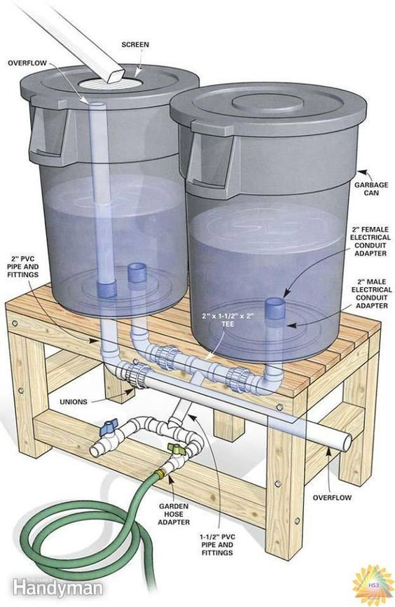 Get Technical with a DIY Rainwater Barrel and Hose Hookup